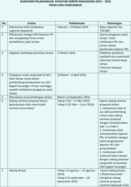 Microsoft Word - rundown skripsi.docx